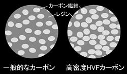 Daiwa Hagakure-Chouko-21 pole rod