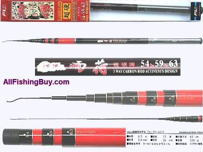 Pole-A1-58-2I-54-59-63