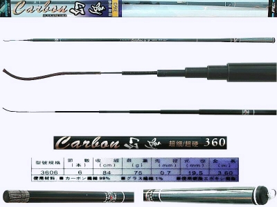 Pole-A1-80-2-3606